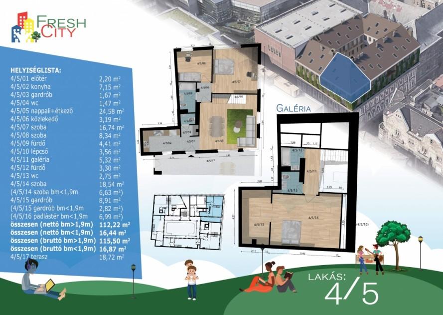 FreshCity új lakások